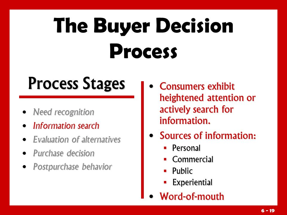 The Buyer Decision Process Need recognition Need recognition Information search Information search Evaluation of alternatives Evaluation of alternatives Purchase decision Purchase decision Postpurchase behavior Postpurchase behavior Consumers exhibit heightened attention or actively search for information.
