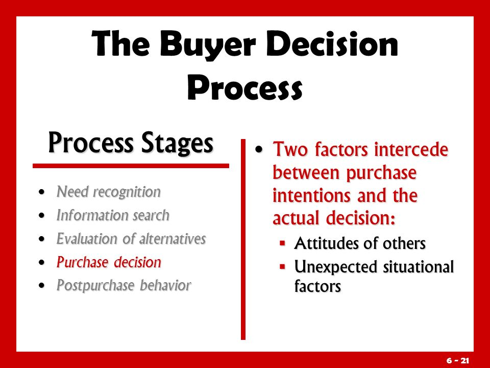The Buyer Decision Process Need recognition Need recognition Information search Information search Evaluation of alternatives Evaluation of alternatives Purchase decision Purchase decision Postpurchase behavior Postpurchase behavior Two factors intercede between purchase intentions and the actual decision:  Attitudes of others  Unexpected situational factors Process Stages