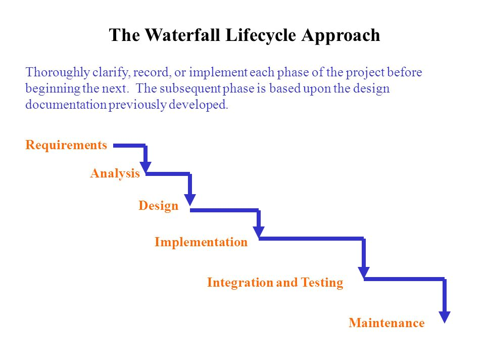 Object Oriented Analysis And Design Stages In A Software Project Requirements Writing Analysis Design Implementation System Integration And Testing Maintenance Ppt Download