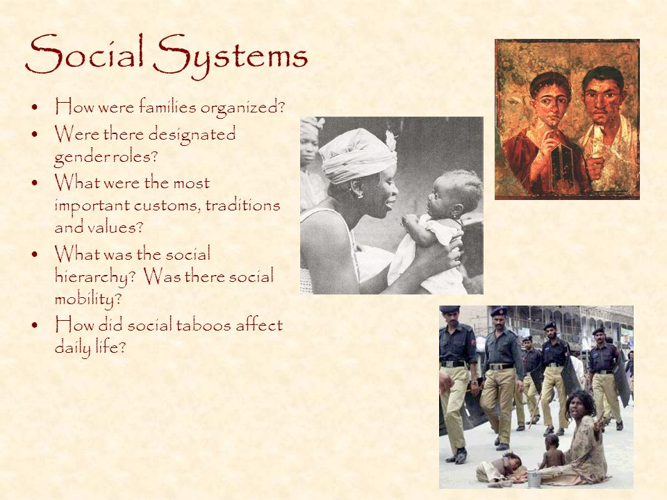 Social Systems How were families organized. Were there designated gender roles.