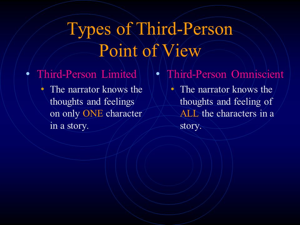 Point of View First Person Point of View- a character from the story is telling the story; uses the pronouns I and me Third Person Point of View- an outside narrator is telling the story; uses the pronouns he , she , they