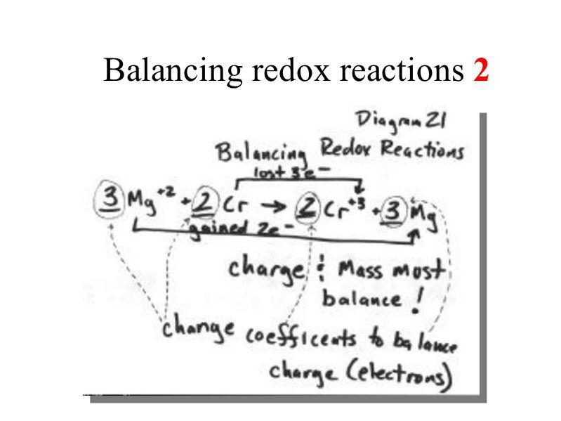 Balancing Redox Reactions 2 Balance Oxidationreduction. 1 Balancing Redox Reactions 2. Worksheet. Balancing Redox Reactions Worksheet Answer Key At Clickcart.co