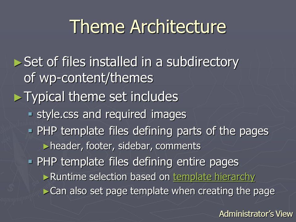 Wordpress Architecture Core Files Php Mysql Database