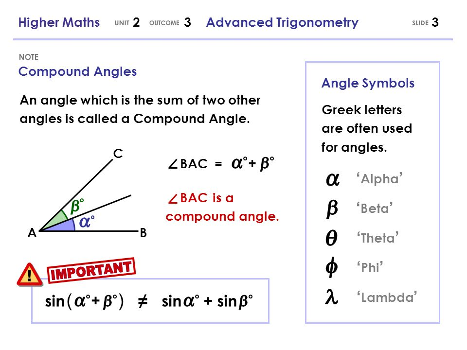 Higher Maths 2 3 Advanced Trigonometry1 Basic Trigonometric