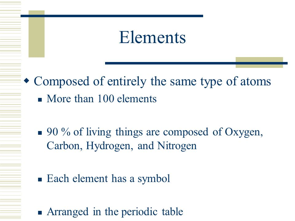 Elements  Composed of entirely the same type of atoms More than 100 elements 90 % of living things are composed of Oxygen, Carbon, Hydrogen, and Nitrogen Each element has a symbol Arranged in the periodic table
