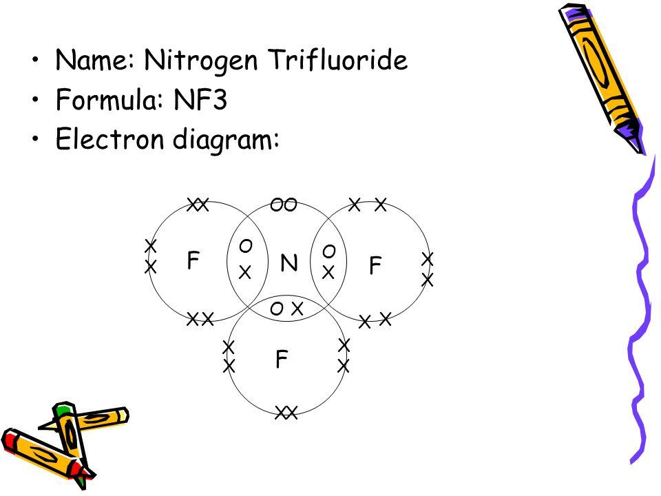 Lewis Dot Diagram Nitrogen Trichloride Nitrogen Phase Wire Diagrams