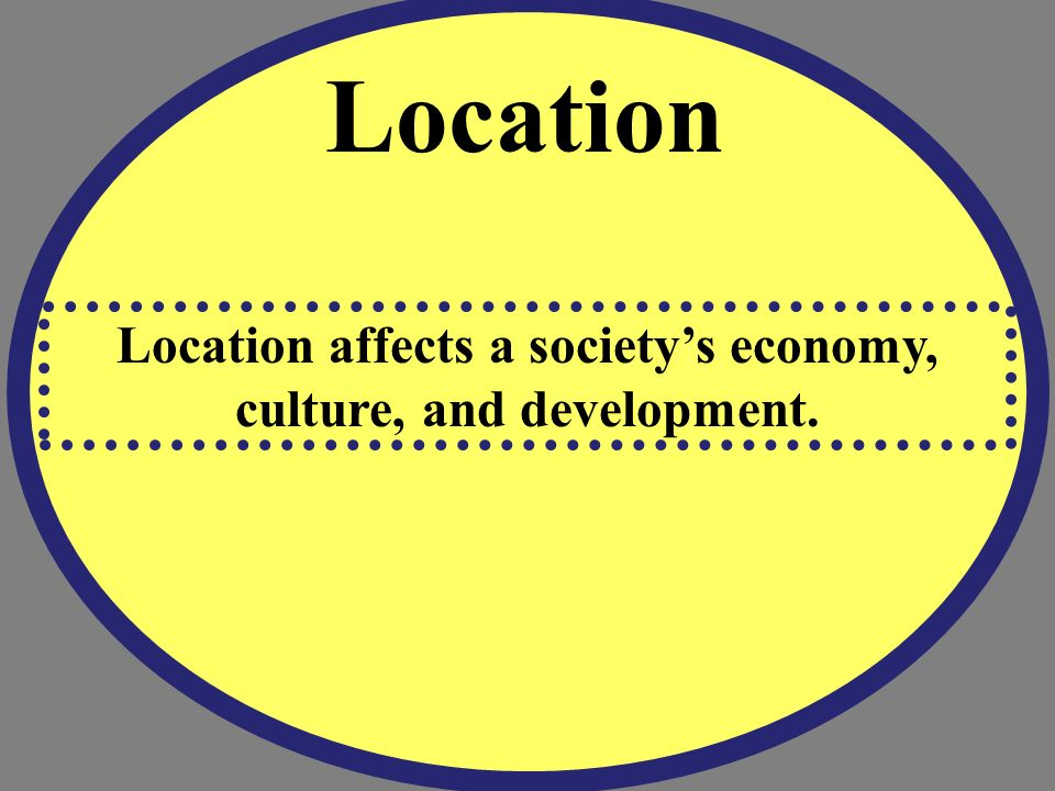 Location Location affects a society's economy, culture, and development.