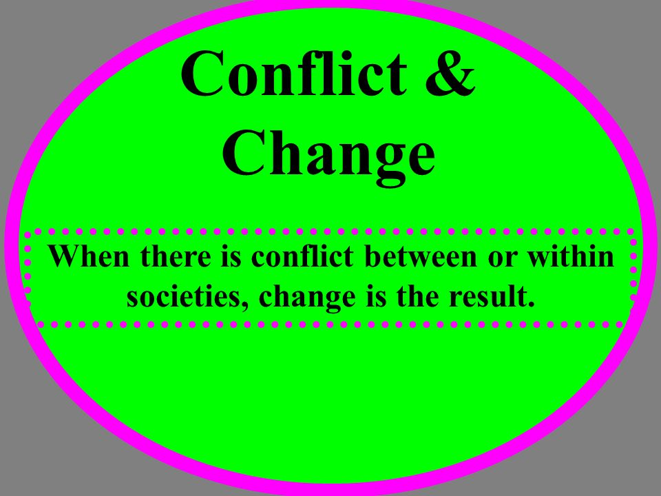 Conflict & Change When there is conflict between or within societies, change is the result.