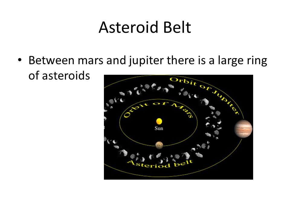 Asteroid Belt Between mars and jupiter there is a large ring of asteroids