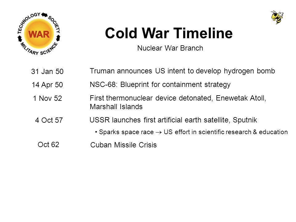 Cold War Cuban Missile Crisis Cold War Timeline 31 Jan 50 Truman Announces Us Intent To Develop Hydrogen Bomb Nuclear War Branch 14 Apr 50 1 Nov Ppt Download
