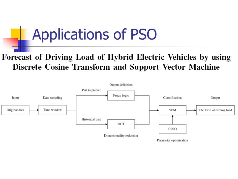 PSO and its variants Swarm Intelligence Group Peking