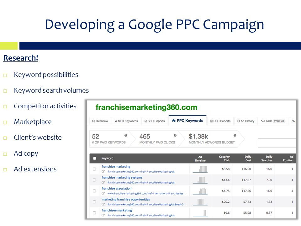 Developing a Google PPC Campaign Research.