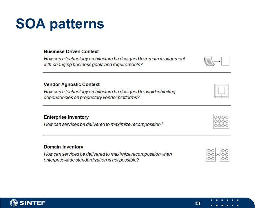 ICT INF5120 Modellbasert Systemutvikling F09: Service Design - GRASP