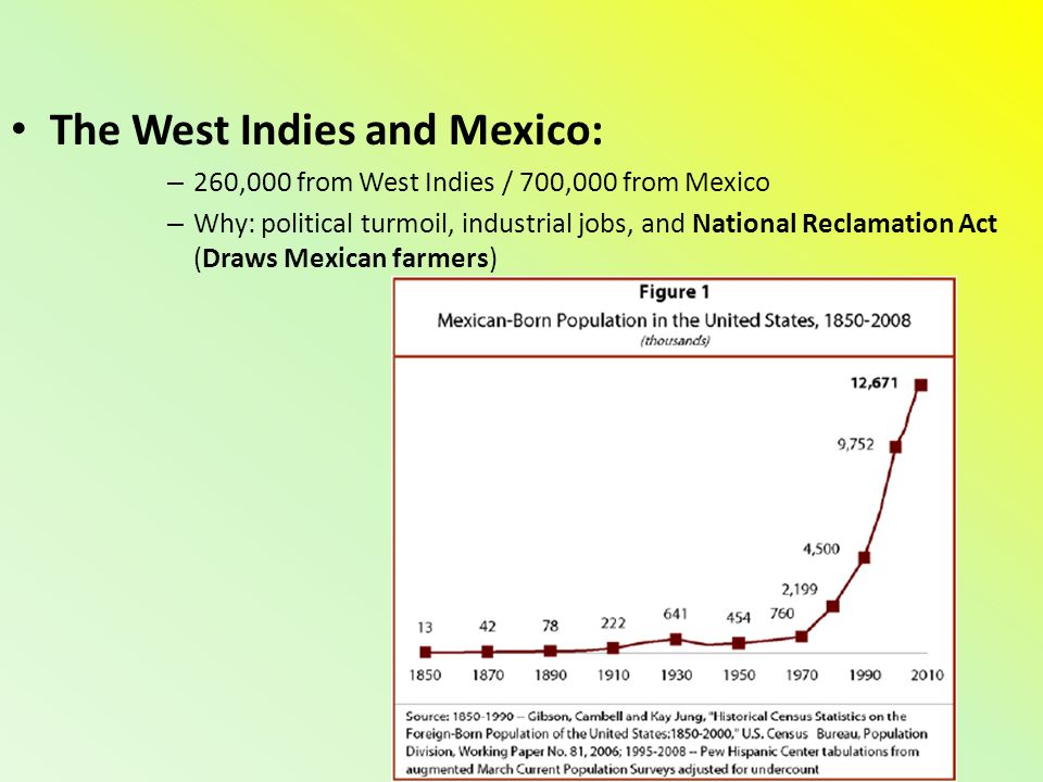 The West Indies and Mexico: – 260,000 from West Indies / 700,000 from Mexico – Why: political turmoil, industrial jobs, and National Reclamation Act (Draws Mexican farmers)