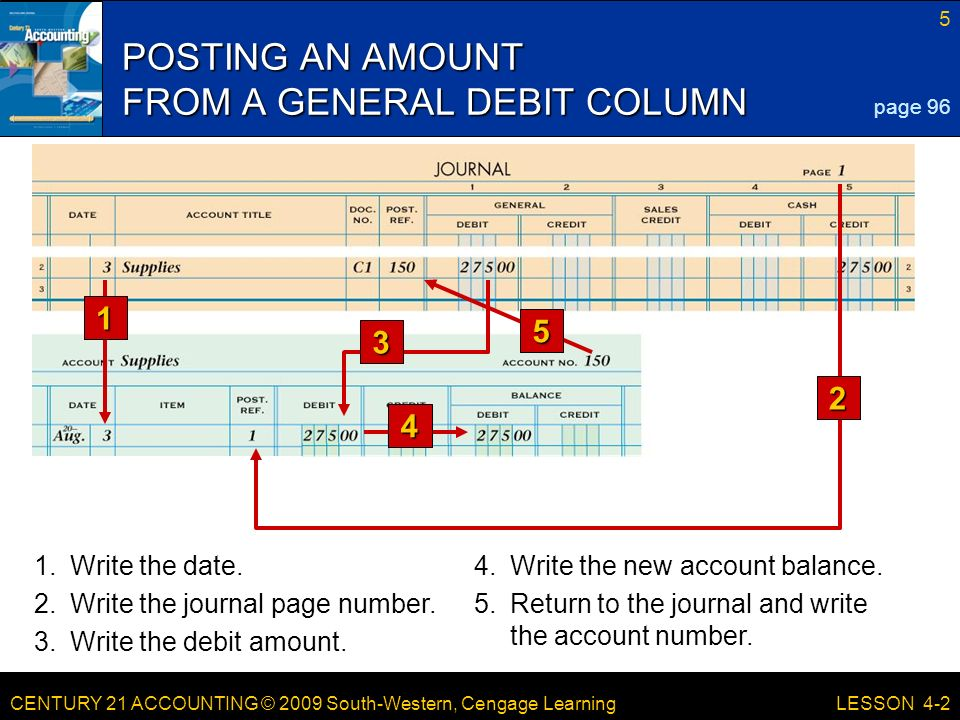 CENTURY 21 ACCOUNTING © 2009 South-Western, Cengage Learning 5 LESSON Write the date.4.Write the new account balance.