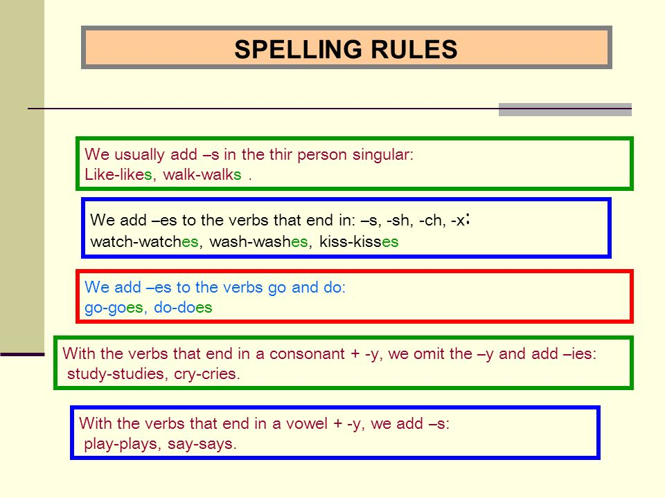 SPELLING RULES We add –es to the verbs that end in: –s, -sh, -ch, -x : watch-watches, wash-washes, kiss-kisses With the verbs that end in a consonant + -y, we omit the –y and add –ies: study-studies, cry-cries.
