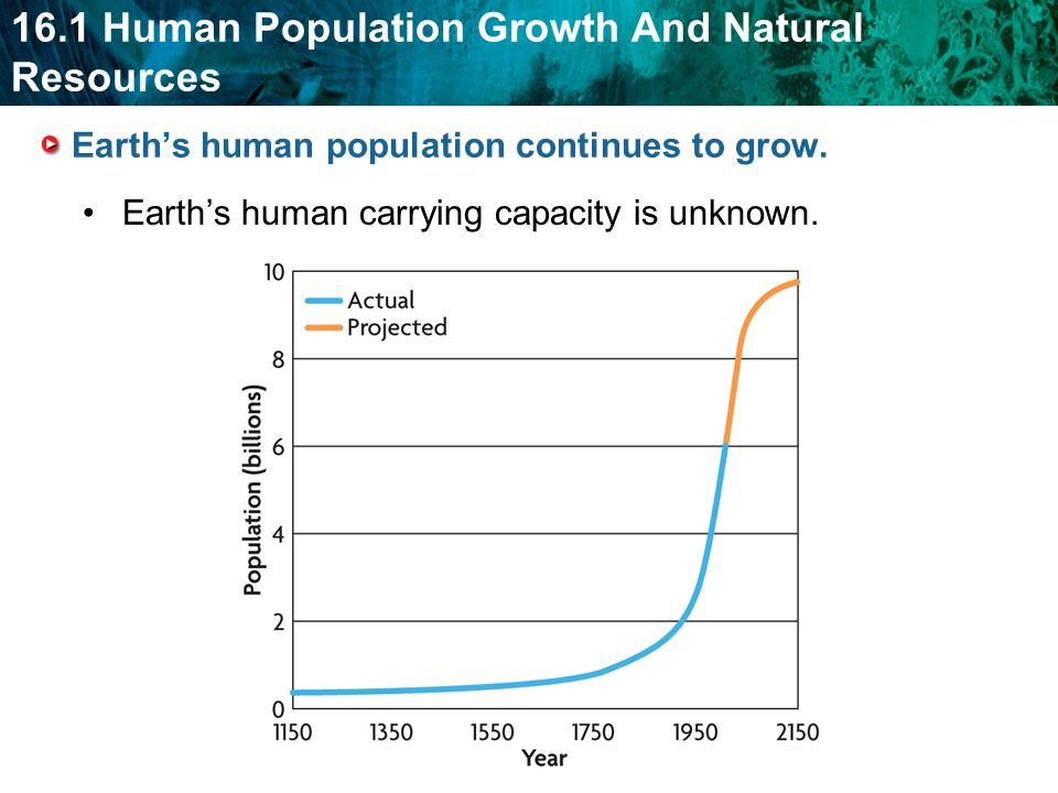 16 1 Human Population Growth And Natural Resources Key Concept As