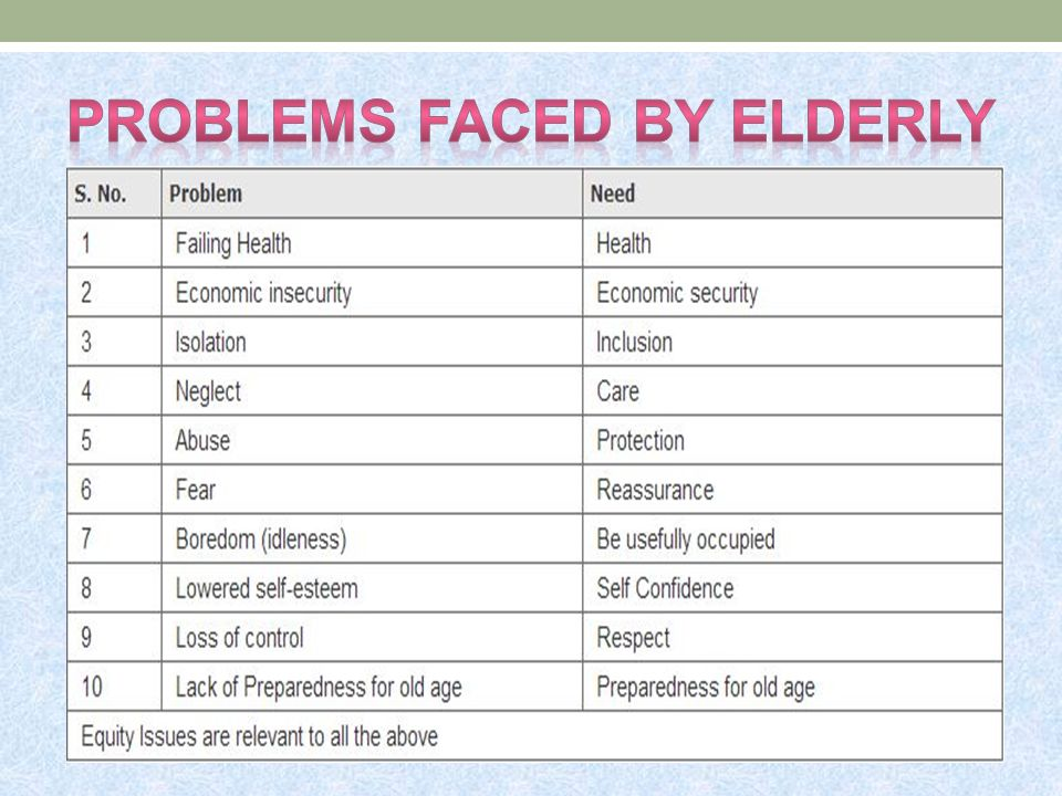 old age problems in india