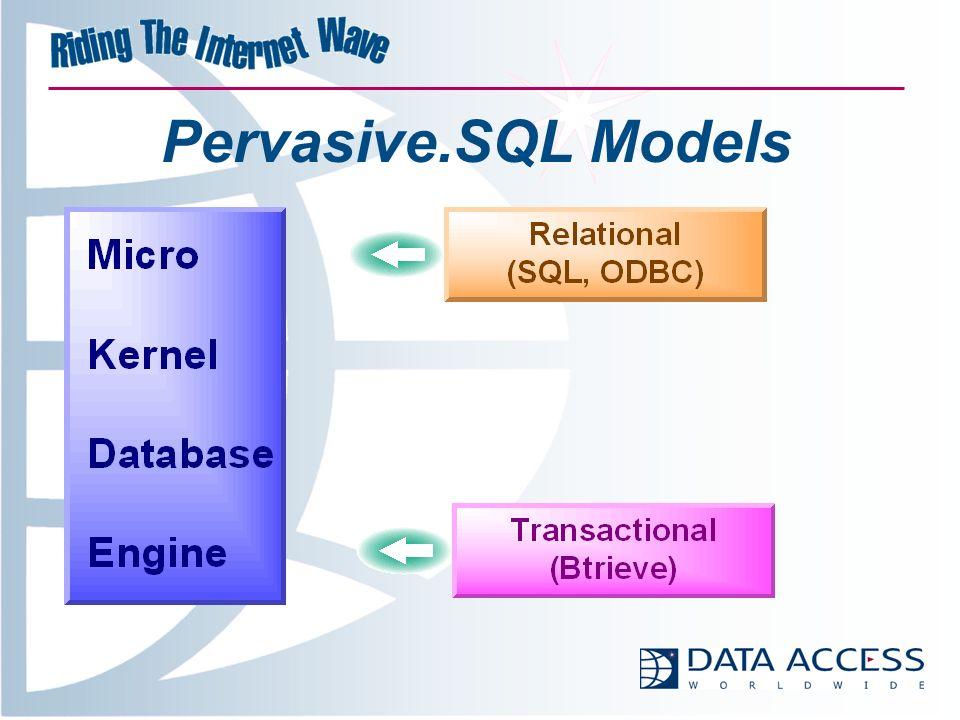 BTRIEVE PERVASIVE SQL ODBC DRIVER FOR WINDOWS