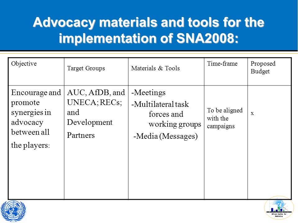 African Centre for Statistics Advocacy materials and tools for the implementation of SNA2008: Objective Target GroupsMaterials & Tools Time-frameProposed Budget Encourage and promote synergies in advocacy between all the players : AUC, AfDB, and UNECA; RECs; and Development Partners -Meetings -Multilateral task forces and working groups -Media (Messages) To be aligned with the campaigns x