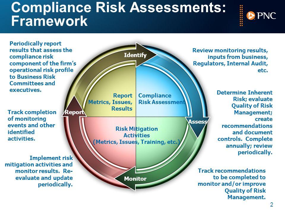 3 compliance risk