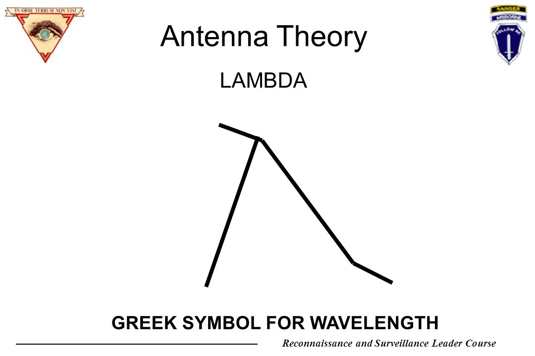 Reconnaissance And Surveillance Leader Course Antenna Theory Ppt