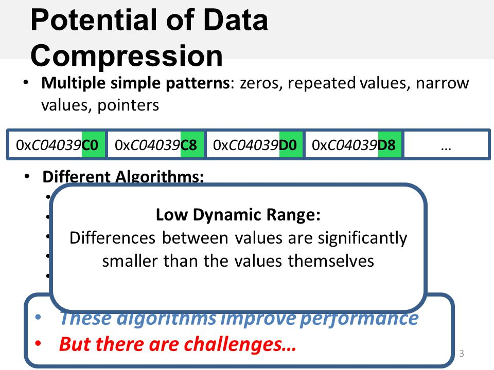 Energy-Efficient Data Compression for Modern Memory Systems