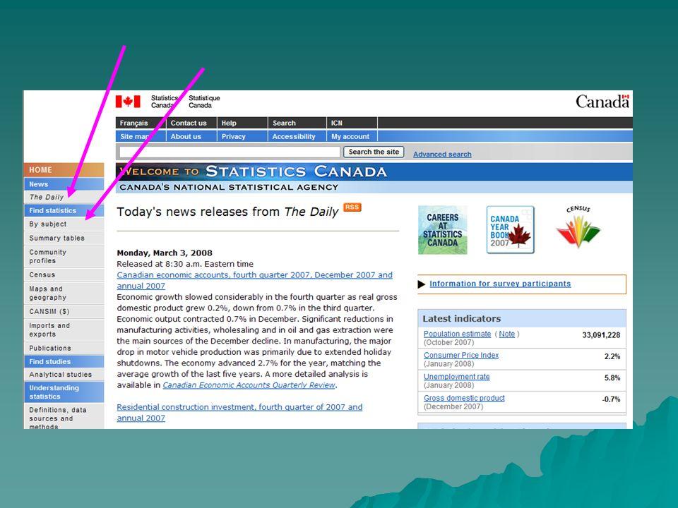 online dating Statistiche Canada