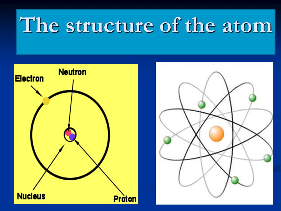 chapter 5 \u201catomic structure\u201d  draw and label the model of an atom Labeled Diagram of Nucleotide