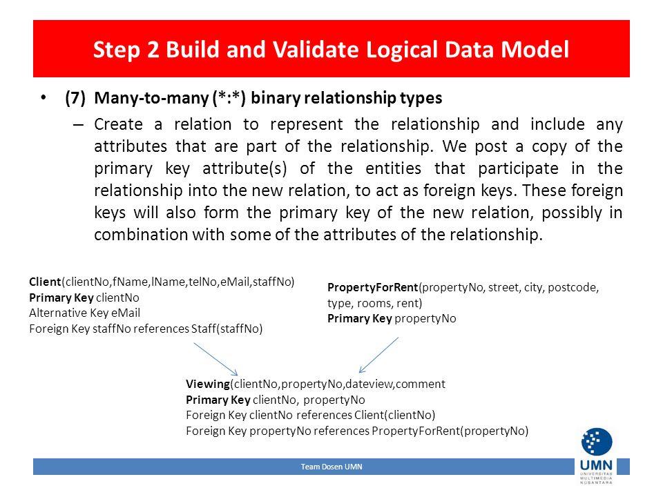 Team Dosen UMN Database Design Connolly Book Chapter ppt download