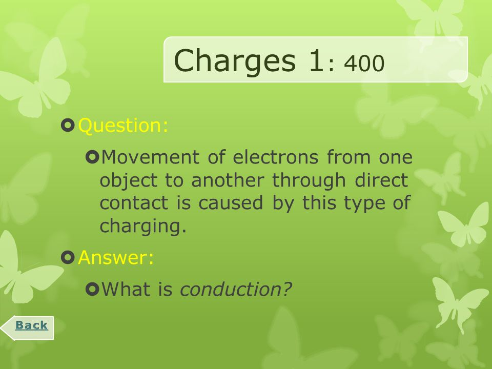 Charges 1: 200  Question:  This part of the atom has a negative charge.