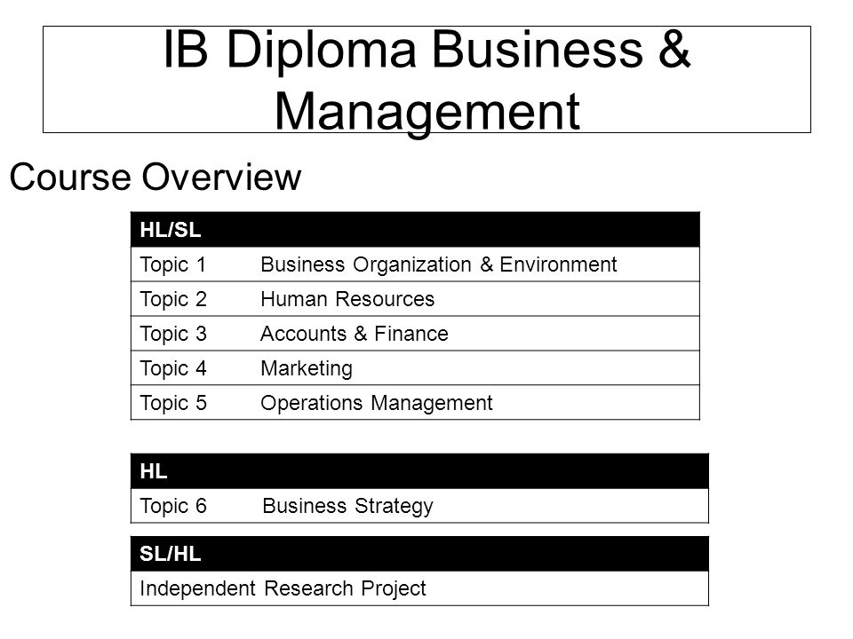 research topics in management studies