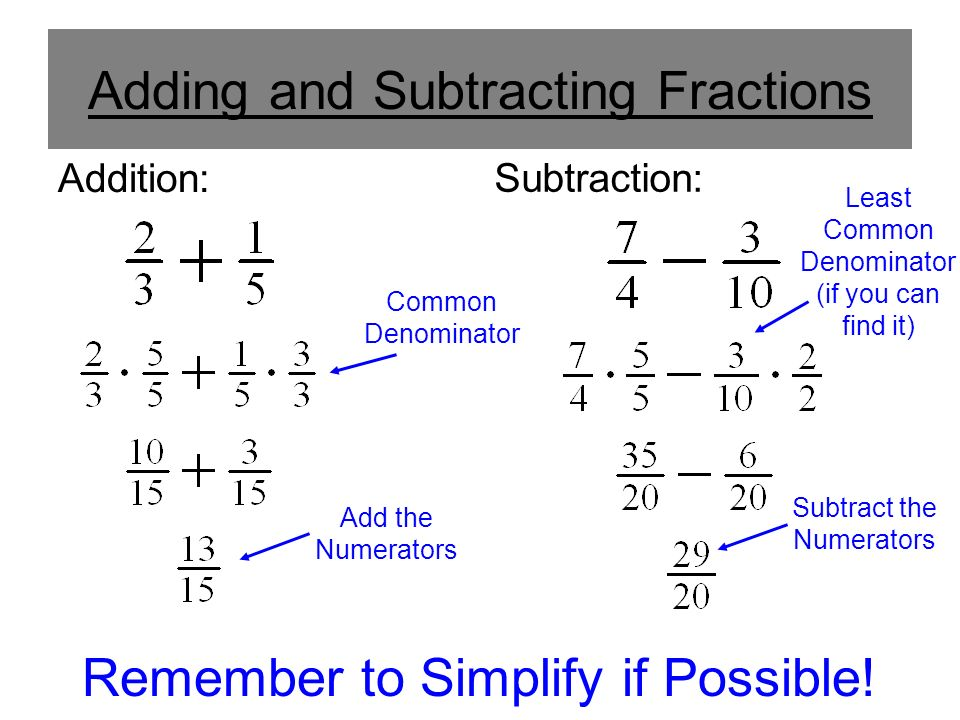 Adding and Subtracting Fractions Add the Numerators Least Common Denominator (if you can find it) Common Denominator Remember to Simplify if Possible.