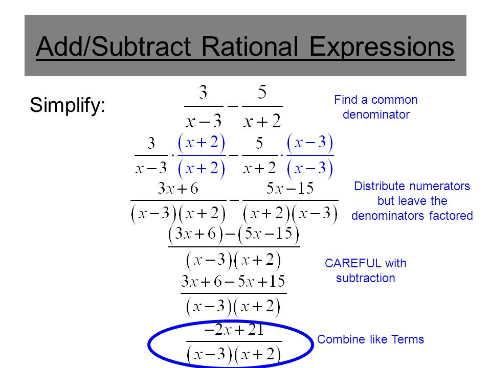 Add/Subtract Rational Expressions Simplify: Find a common denominator Distribute numerators but leave the denominators factored CAREFUL with subtraction Combine like Terms