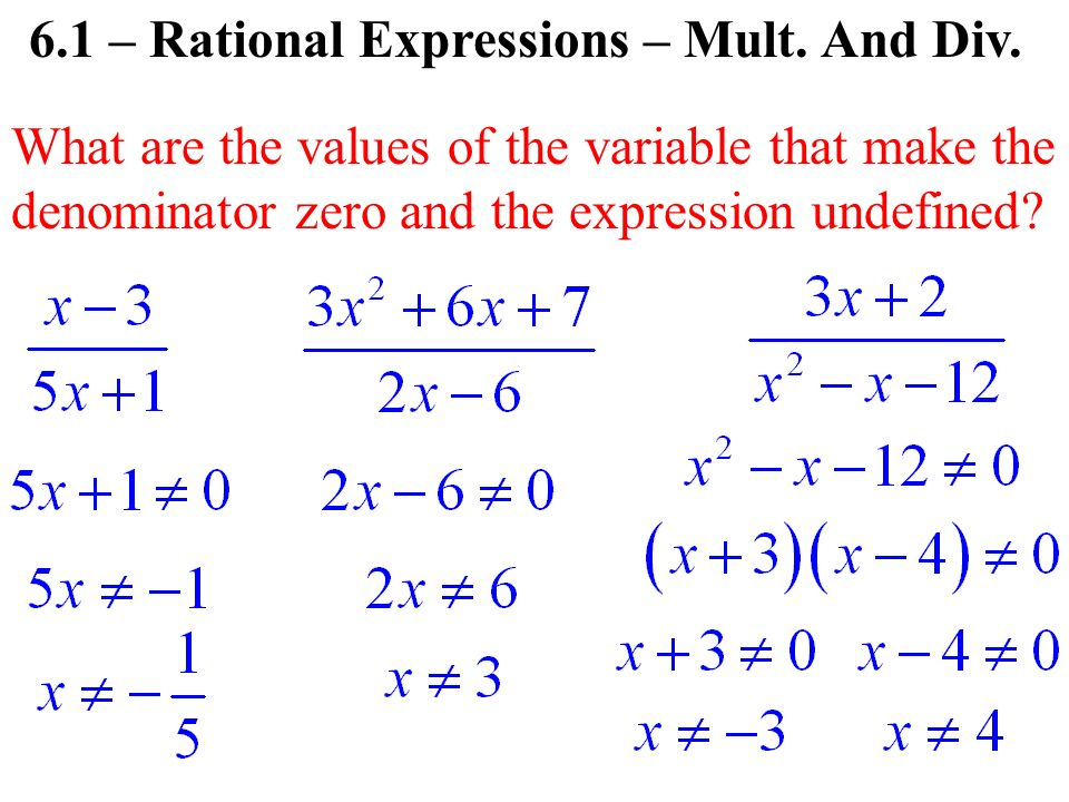 What are the values of the variable that make the denominator zero and the expression undefined.
