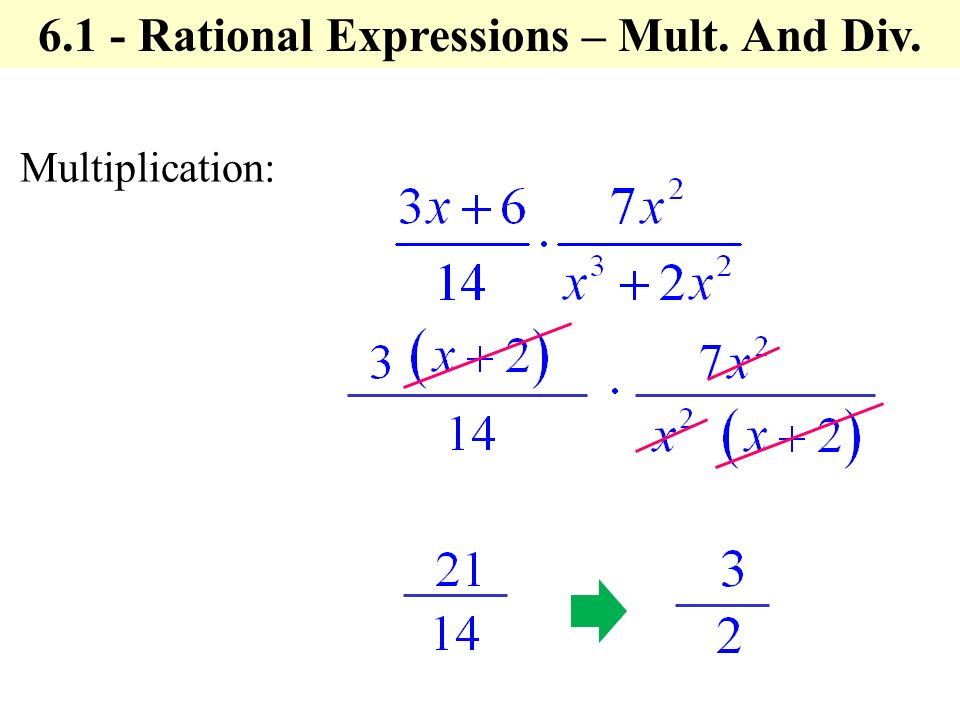 6.1 - Rational Expressions – Mult. And Div.