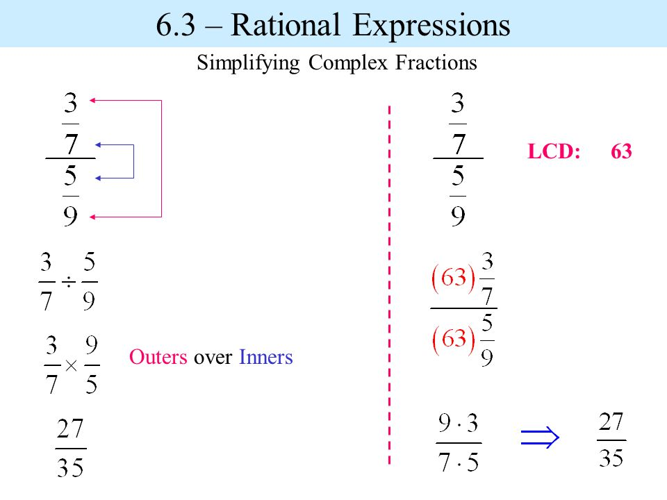 6.3 – Rational Expressions Simplifying Complex Fractions LCD:63 Outers over Inners