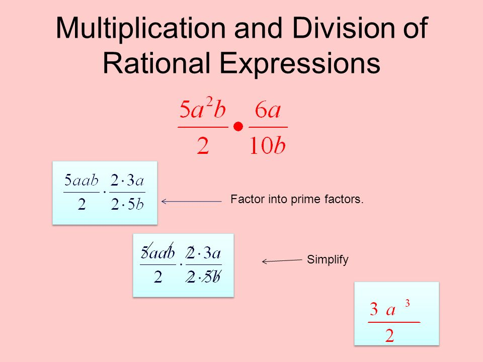 Multiplication and Division of Rational Expressions Factor into prime factors. Simplify