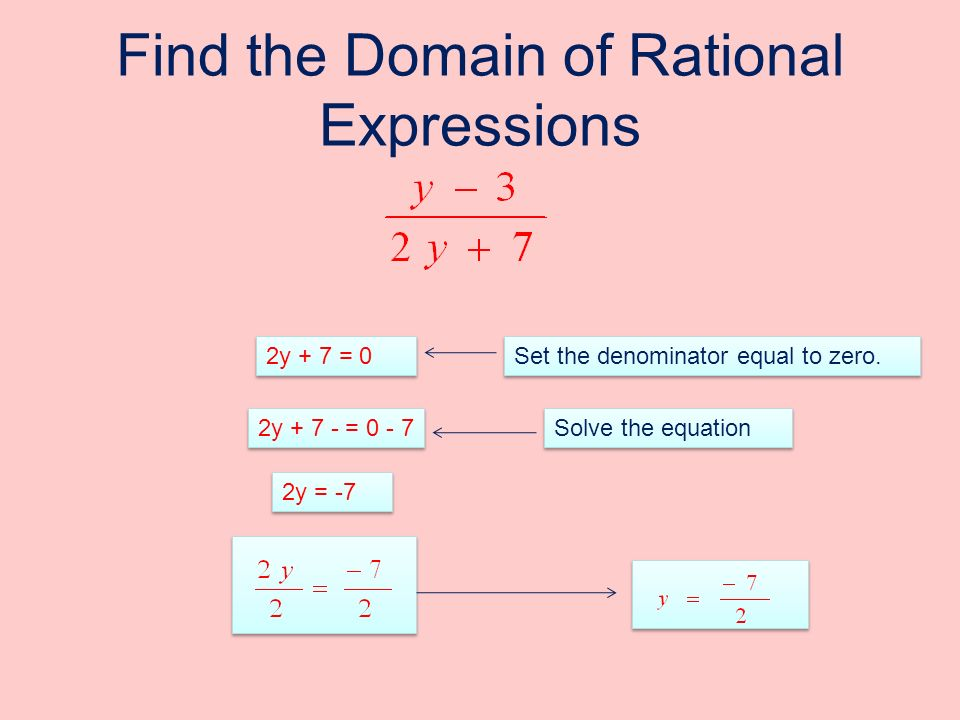 2y = -7 Find the Domain of Rational Expressions 2y + 7 = 0 Set the denominator equal to zero.