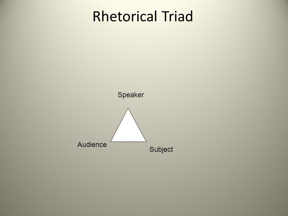 Subject Speaker Audience Rhetorical Triad