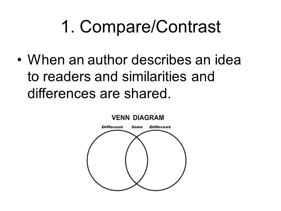 Non Fiction Text Structures What Is Text Structure Text Structure