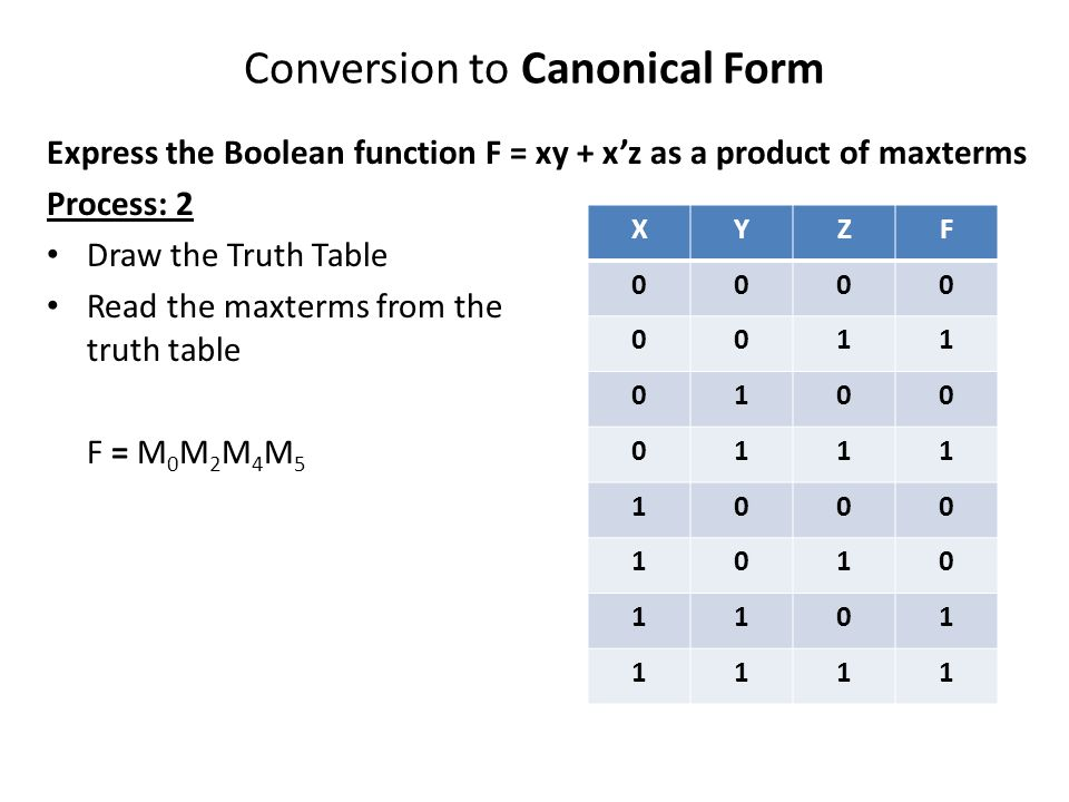 Conversion to Canonical Form Express the Boolean function F = xy + x'z as a product of maxterms Process: 2 Draw the Truth Table Read the maxterms from the truth table F = M 0 M 2 M 4 M 5 XYZF