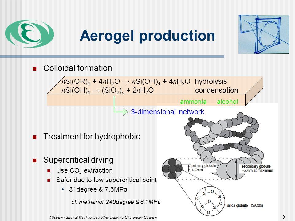 Ichiro Adachi for the aerogel RICH R&D group KEK RICH Dec 01 Study