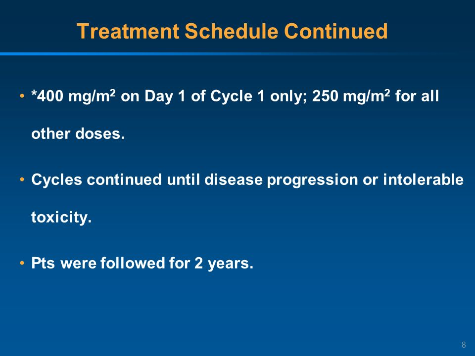 8 Treatment Schedule Continued *400 mg/m 2 on Day 1 of Cycle 1 only; 250 mg/m 2 for all other doses.