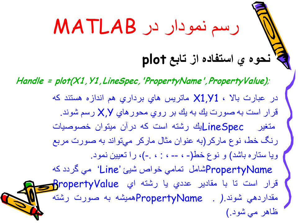 MATLAB `s Introductions Mohammad Aghaahmadi  Matlab is a