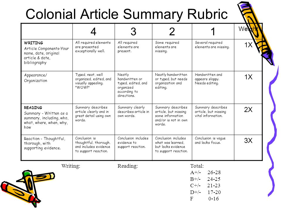 how do you write a summary of an article