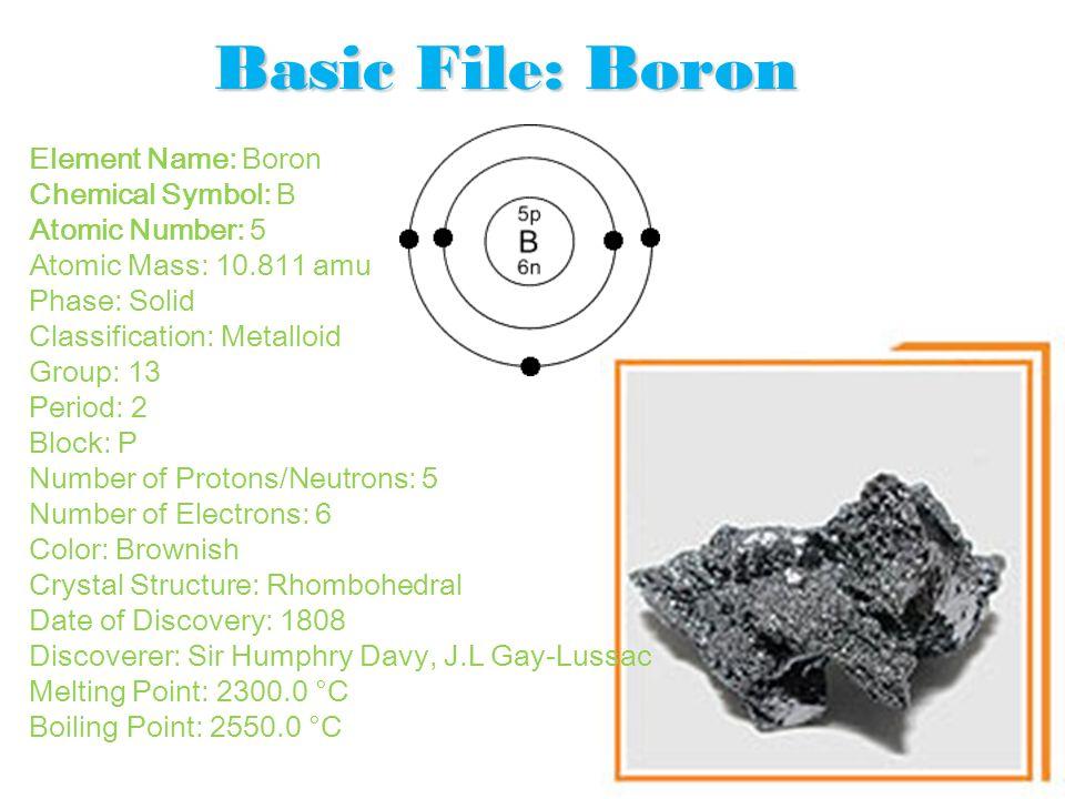 Lithium Beryllium Boron Lithium By Sonia Hung Ppt Download
