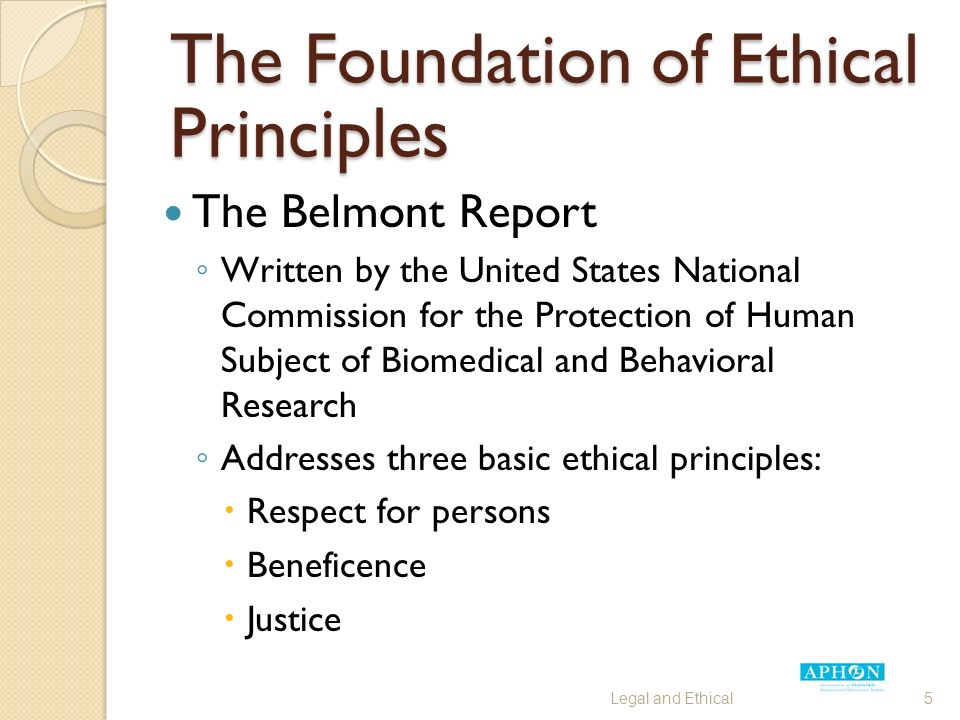 The Belmont Report ◦ Written by the United States National Commission for the Protection of Human Subject of Biomedical and Behavioral Research ◦ Addresses three basic ethical principles:  Respect for persons  Beneficence  Justice Legal and Ethical5