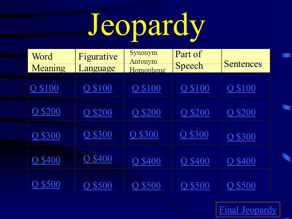 Jeopardy Word Meaning Figurative Language Synonym Antonym