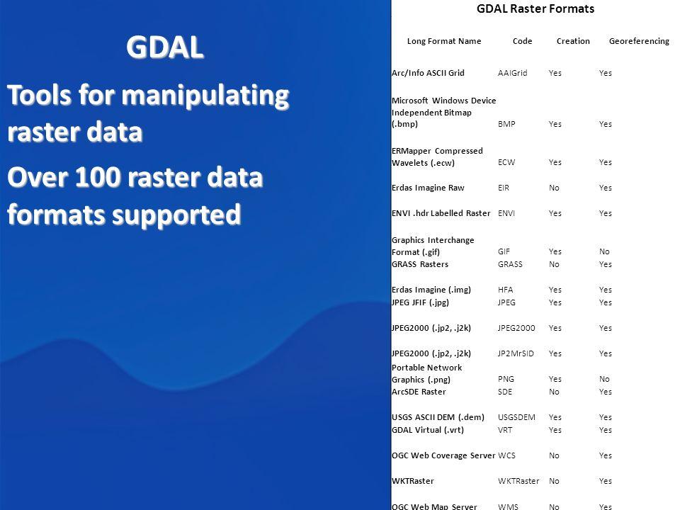 GDAL/OGR  GDAL/OGR GDAL/OGR : Frank Warmerdam Tools for